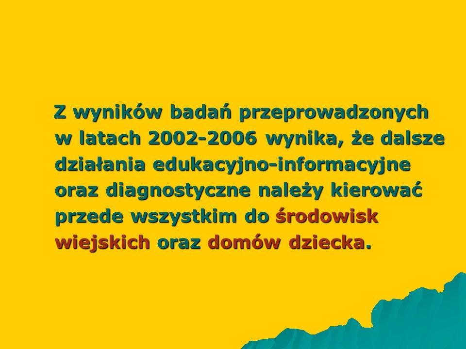 Z wyników badań przeprowadzonych w latach 2002-2006 wynika, że dalsze w latach 2002-2006 wynika, że dalsze działania edukacyjno-informacyjne działania