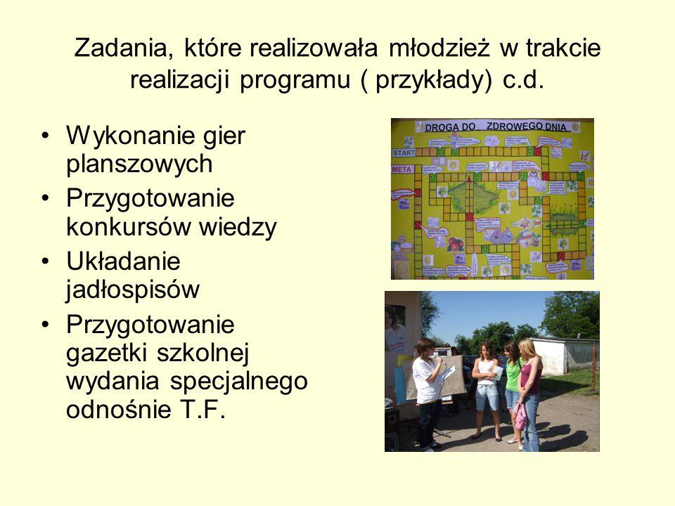 Zadania, które realizowała młodzież w trakcie realizacji programu ( przykłady) c.d. Wykonanie gier planszowych Przygotowanie konkursów wiedzy Układani