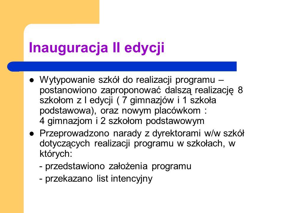 Inauguracja II edycji Wytypowanie szkół do realizacji programu – postanowiono zaproponować dalszą realizację 8 szkołom z I edycji ( 7 gimnazjów i 1 sz