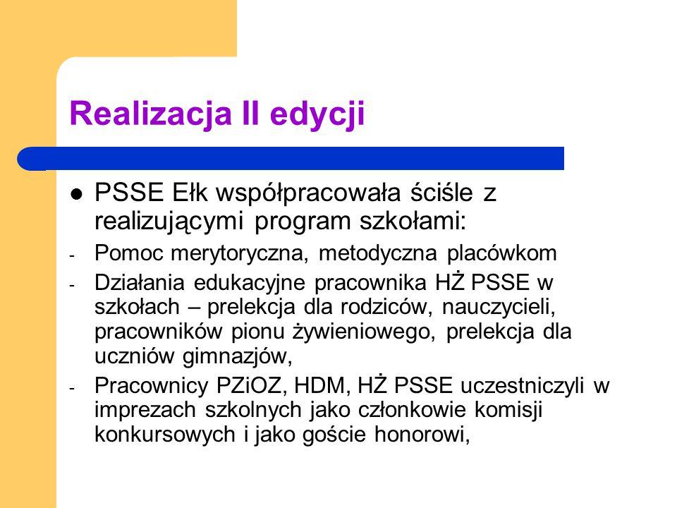 Realizacja II edycji PSSE Ełk współpracowała ściśle z realizującymi program szkołami: - Pomoc merytoryczna, metodyczna placówkom - Działania edukacyjne pracownika HŻ PSSE w szkołach – prelekcja dla rodziców, nauczycieli, pracowników pionu żywieniowego, prelekcja dla uczniów gimnazjów, - Pracownicy PZiOZ, HDM, HŻ PSSE uczestniczyli w imprezach szkolnych jako członkowie komisji konkursowych i jako goście honorowi,