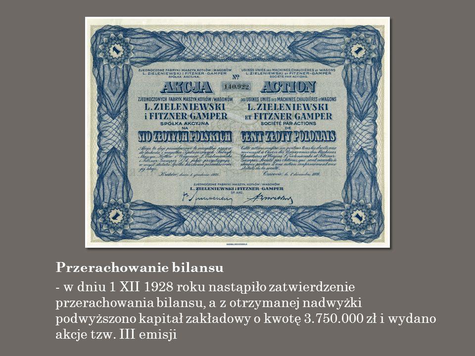 Przerachowanie bilansu - w dniu 1 XII 1928 roku nastąpiło zatwierdzenie przerachowania bilansu, a z otrzymanej nadwyżki podwyższono kapitał zakładowy