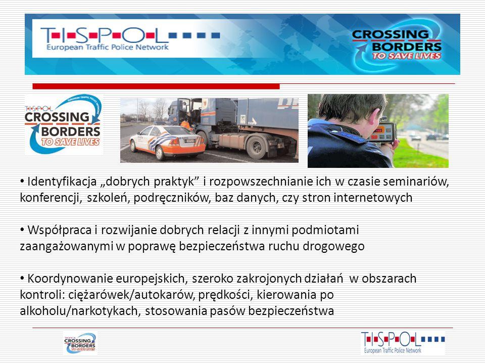 Wnioski TISPOL skupia się na wyzwaniach w obszarze bezpieczeństwa na drogach Wizja i strategia TISPOL są spójne z celami UE Musimy mieć pewność, że nadzór nad ruchem drogowym jest sprawny, a nasze zasoby są dobrze wykorzystywane Cele nie mogą być osiągane samotnie, potrzebne są silne więzy współpracy pomiędzy różnymi podmiotami Polityczna wola oraz przewodnictwo są istotne w celu zapewnienia środków i innowacji niezbędnych do osiągnięcia naszego celu, jakim jest ochrona życia na drogach Europy