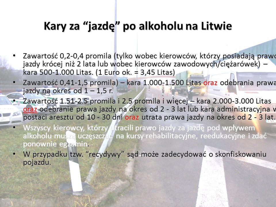 Kary za jazdę po alkoholu na Litwie Zawartość 0,2-0,4 promila (tylko wobec kierowców, którzy posiadają prawo jazdy krócej niż 2 lata lub wobec kierowców zawodowych/ciężarówek) – kara 500-1.000 Litas.