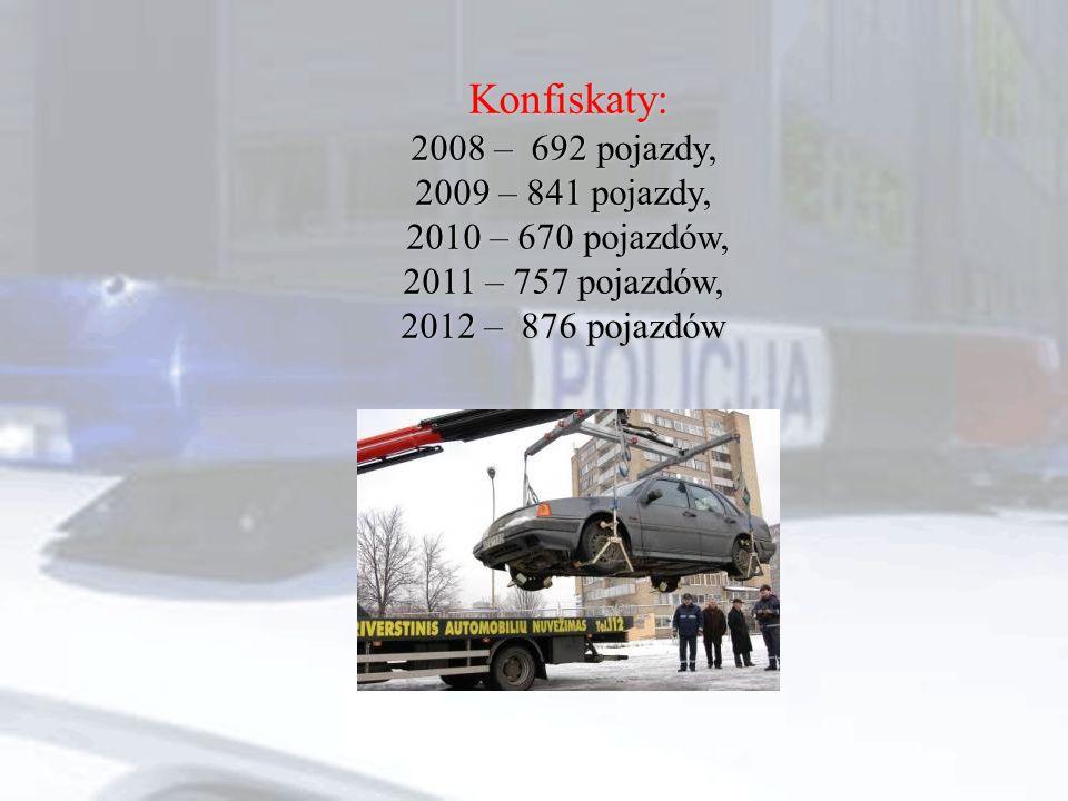 Konfiskaty: 2008 – 692 pojazdy, 2009 – 841 pojazdy, 2010 – 670 pojazdów, 2011 – 757 pojazdów, 2012 – 876 pojazdów Konfiskaty: 2008 – 692 pojazdy, 2009