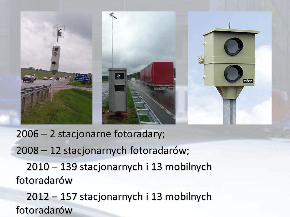 2006 – 2 stacjonarne fotoradary; 2008 – 12 stacjonarnych fotoradarów; 2010 – 139 stacjonarnych i 13 mobilnych fotoradarów 2010 – 139 stacjonarnych i 1