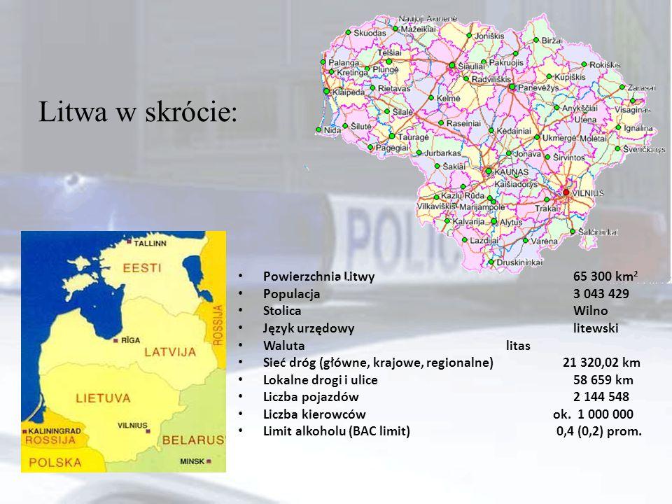 Litwa w skrócie: Powierzchnia Litwy65 300 km 2 Populacja3 043 429 StolicaWilno Język urzędowylitewski Walutalitas Sieć dróg (główne, krajowe, regionalne) 21 320,02 km Lokalne drogi i ulice58 659 km Liczba pojazdów2 144 548 Liczba kierowców ok.