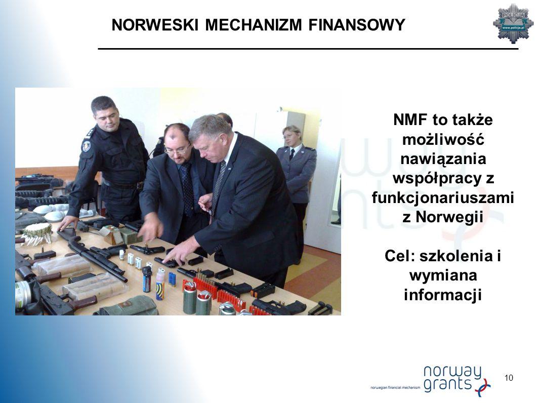 10 NORWESKI MECHANIZM FINANSOWY NMF to także możliwość nawiązania współpracy z funkcjonariuszami z Norwegii Cel: szkolenia i wymiana informacji