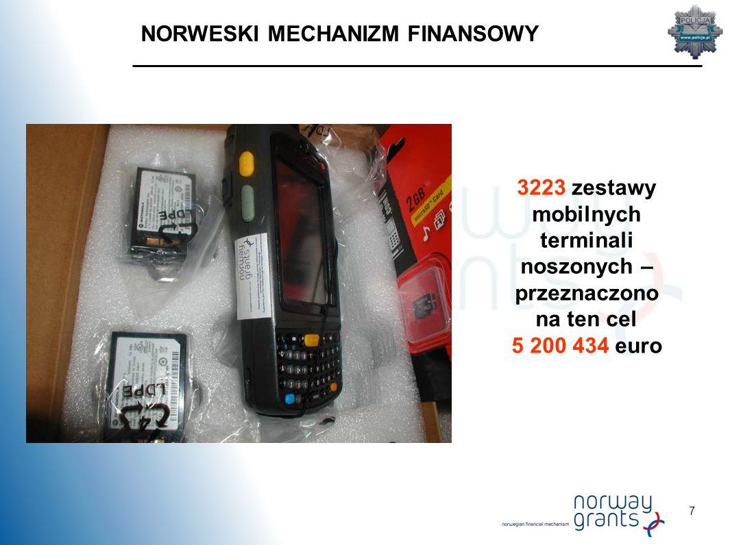 7 NORWESKI MECHANIZM FINANSOWY 3223 zestawy mobilnych terminali noszonych – przeznaczono na ten cel 5 200 434 euro
