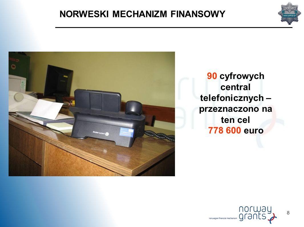 8 NORWESKI MECHANIZM FINANSOWY 90 cyfrowych central telefonicznych – przeznaczono na ten cel 778 600 euro