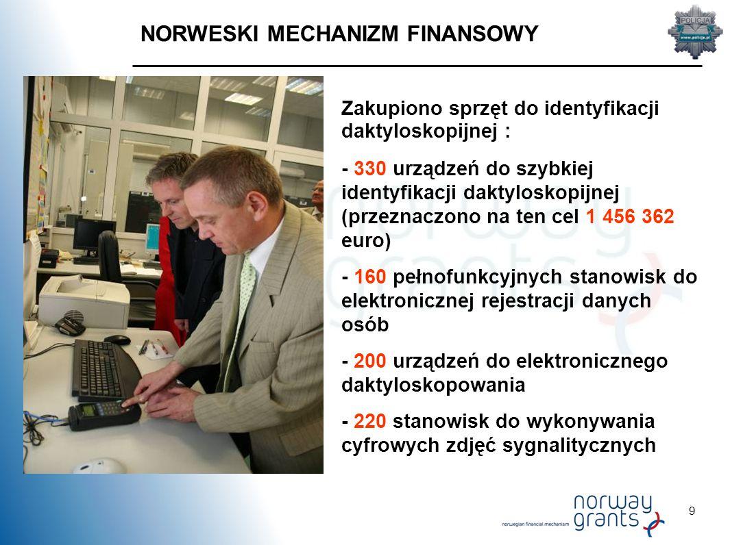 9 NORWESKI MECHANIZM FINANSOWY Zakupiono sprzęt do identyfikacji daktyloskopijnej : - 330 urządzeń do szybkiej identyfikacji daktyloskopijnej (przeznaczono na ten cel 1 456 362 euro) - 160 pełnofunkcyjnych stanowisk do elektronicznej rejestracji danych osób - 200 urządzeń do elektronicznego daktyloskopowania - 220 stanowisk do wykonywania cyfrowych zdjęć sygnalitycznych