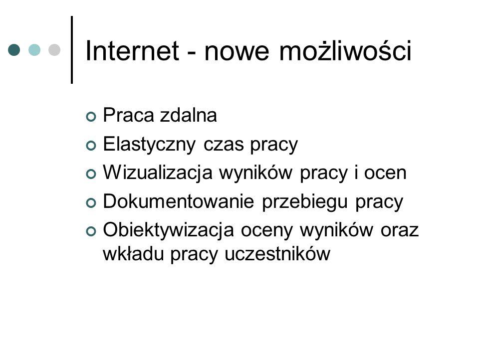 """Przykłady udanych przedsięwzięć Wikipedia Projekty """"open source Portale z komentowanymi artykułami Wzajemna pomoc przy rozwiązywaniu problemów programistycznych"""