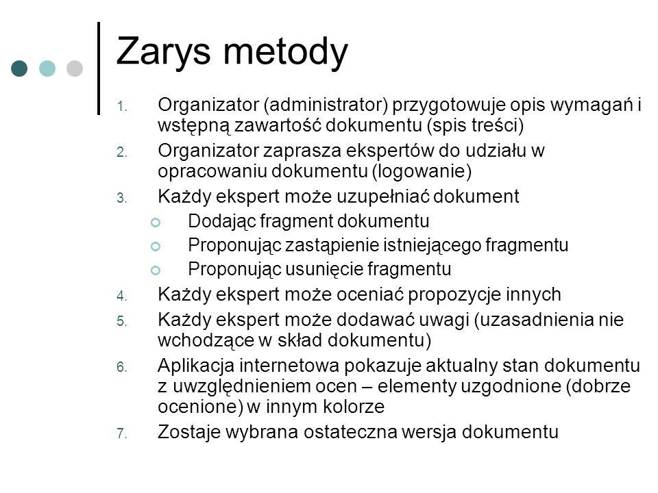 Zarys metody 1. Organizator (administrator) przygotowuje opis wymagań i wstępną zawartość dokumentu (spis treści) 2. Organizator zaprasza ekspertów do
