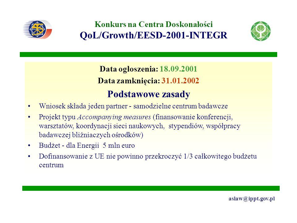 Konkurs na Centra Doskonałości QoL/Growth/EESD-2001-INTEGR aslaw@ippt.gov.pl Data ogłoszenia: 18.09.2001 Data zamknięcia: 31.01.2002 Podstawowe zasady Wniosek składa jeden partner - samodzielne centrum badawcze Projekt typu Accompanying measures (finansowanie konferencji, warsztatów, koordynacji sieci naukowych, stypendiów, współpracy badawczej bliźniaczych ośrodków) Budżet - dla Energii 5 mln euro Dofinansowanie z UE nie powinno przekroczyć 1/3 całkowitego budżetu centrum