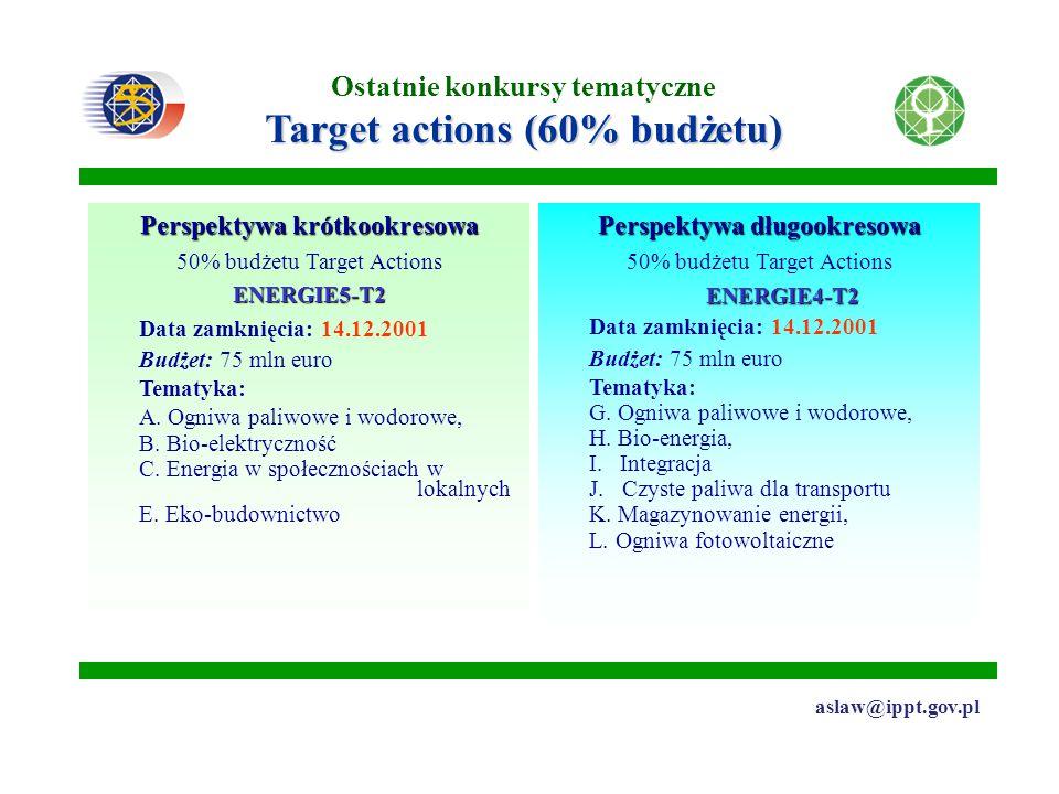 Ostatnie konkursy tematyczne Target actions (60% budżetu) aslaw@ippt.gov.pl Perspektywa długookresowa 50% budżetu Target Actions ENERGIE4-T2 ENERGIE4-T2 Data zamknięcia: 14.12.2001 Budżet: 75 mln euro Tematyka: G.