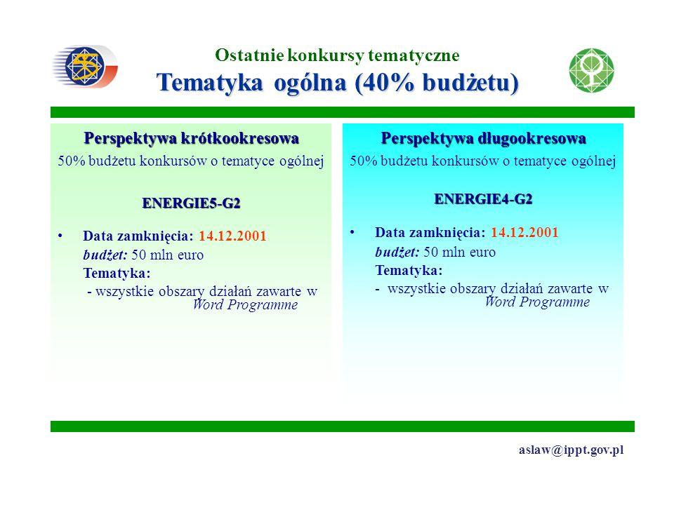 Ostatnie konkursy tematyczne Tematyka ogólna (40% budżetu) aslaw@ippt.gov.pl Perspektywa krótkookresowa 50% budżetu konkursów o tematyce ogólnejENERGIE5-G2 Data zamknięcia: 14.12.2001 budżet: 50 mln euro Tematyka: - wszystkie obszary działań zawarte w Word Programme Perspektywa długookresowa 50% budżetu konkursów o tematyce ogólnejENERGIE4-G2 Data zamknięcia: 14.12.2001 budżet: 50 mln euro Tematyka: - wszystkie obszary działań zawarte w Word Programme