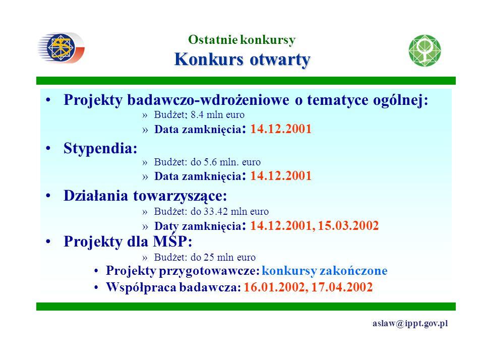 Ostatnie konkursy Konkurs otwarty aslaw@ippt.gov.pl Projekty badawczo-wdrożeniowe o tematyce ogólnej: : »Budżet: 8.4 mln euro »Data zamknięcia : 14.12.2001 Stypendia: »Budżet: do 5.6 mln.