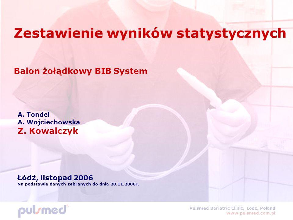 Zestawienie wyników statystycznych Balon żołądkowy BIB System A. Tondel A. Wojciechowska Z. Kowalczyk Łódź, listopad 2006 Na podstawie danych zebranyc
