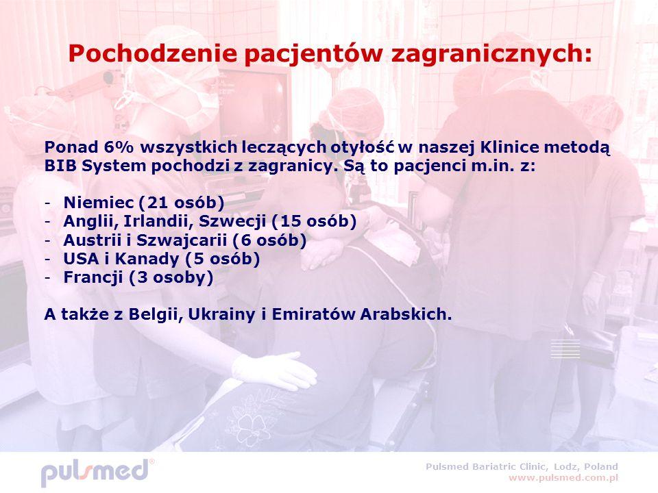 Pulsmed Bariatric Clinic, Lodz, Poland www.pulsmed.com.pl Pochodzenie pacjentów zagranicznych: Ponad 6% wszystkich leczących otyłość w naszej Klinice