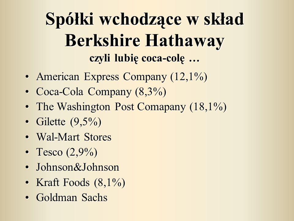 Spółki wchodzące w skład Berkshire Hathaway czyli lubię coca-colę … American Express Company (12,1%)American Express Company (12,1%) Coca-Cola Company