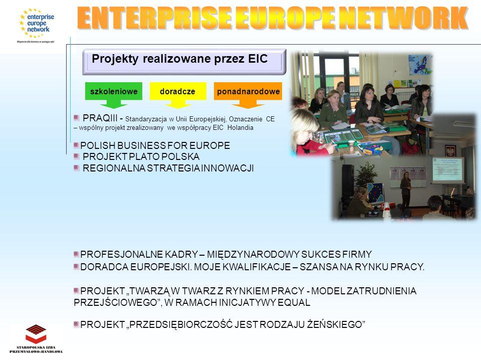 Realizuje projekty dla przedsiębiorców Pełni rolę Regionalnej Instytucji Finansującej dla programów dotyczących inwestycji, szkoleń i usług doradczych dla przedsiębiorców 160 członków - przedsiębiorców z regionu świętokrzyskiego Powstała w 1990 roku Reprezentuje środowisko biznesu Bada potrzeby przedsiębiorców a potem DORADZA FINANSUJE SZKOLI