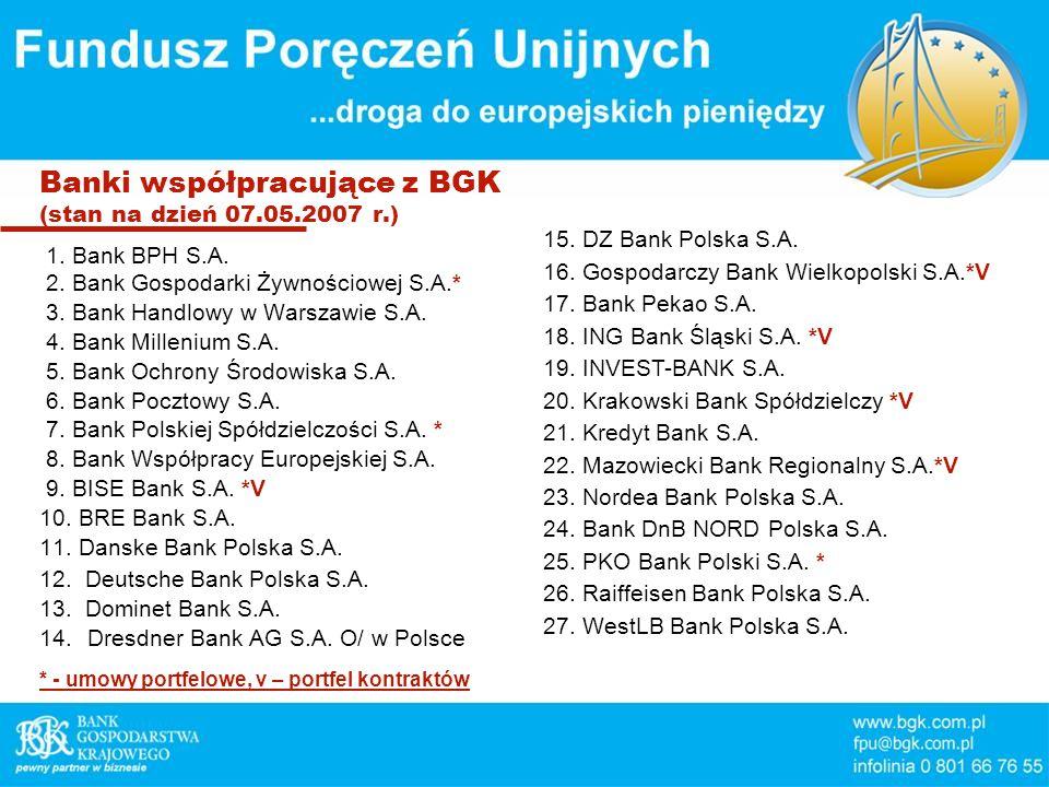 Banki współpracujące z BGK (stan na dzień 07.05.2007 r.) 1.