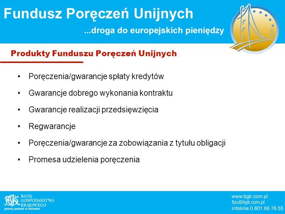 Produkty Funduszu Poręczeń Unijnych Poręczenia/gwarancje spłaty kredytów Gwarancje dobrego wykonania kontraktu Gwarancje realizacji przedsięwzięcia Regwarancje Poręczenia/gwarancje za zobowiązania z tytułu obligacji Promesa udzielenia poręczenia