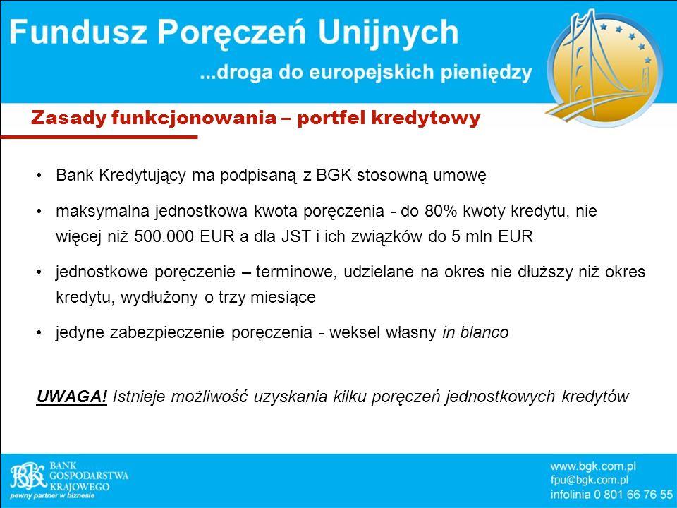 Zasady funkcjonowania – portfel kredytowy Bank Kredytujący ma podpisaną z BGK stosowną umowę maksymalna jednostkowa kwota poręczenia - do 80% kwoty kredytu, nie więcej niż 500.000 EUR a dla JST i ich związków do 5 mln EUR jednostkowe poręczenie – terminowe, udzielane na okres nie dłuższy niż okres kredytu, wydłużony o trzy miesiące jedyne zabezpieczenie poręczenia - weksel własny in blanco UWAGA.