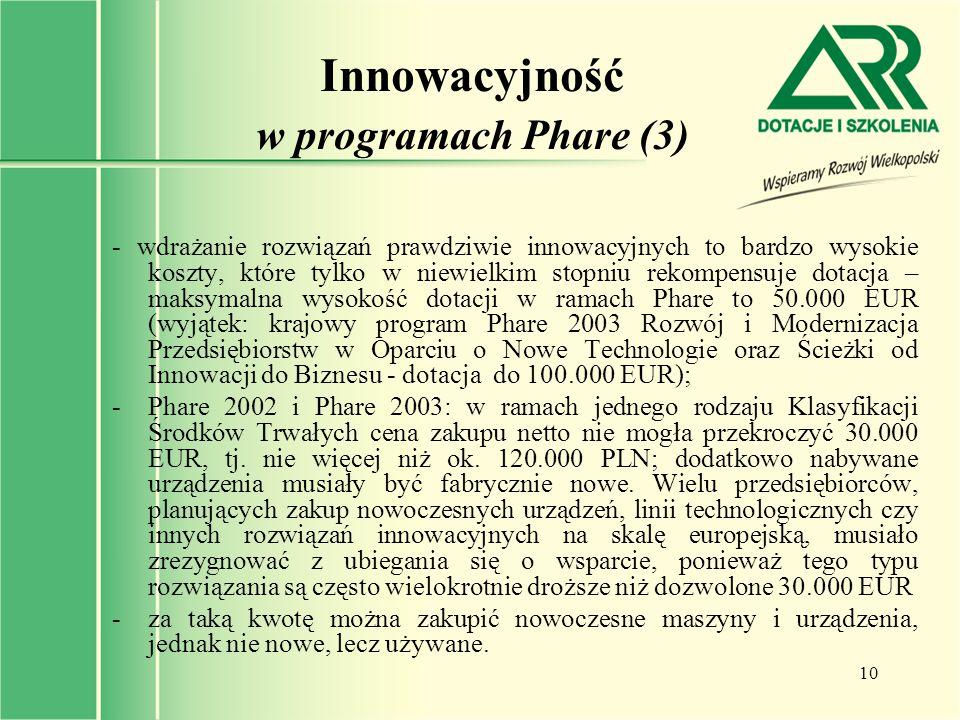 10 Innowacyjność w programach Phare (3) - wdrażanie rozwiązań prawdziwie innowacyjnych to bardzo wysokie koszty, które tylko w niewielkim stopniu reko
