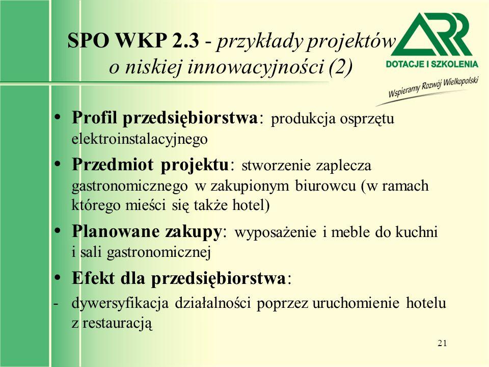 21 SPO WKP 2.3 - przykłady projektów o niskiej innowacyjności (2)  Profil przedsiębiorstwa: produkcja osprzętu elektroinstalacyjnego  Przedmiot proj