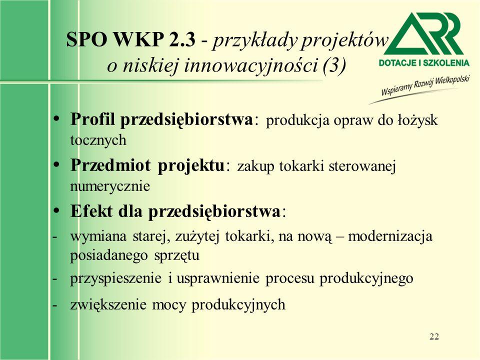 22 SPO WKP 2.3 - przykłady projektów o niskiej innowacyjności (3)  Profil przedsiębiorstwa: produkcja opraw do łożysk tocznych  Przedmiot projektu: