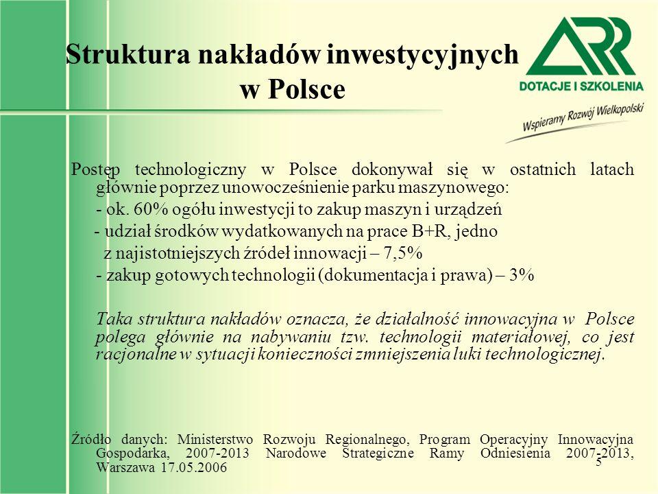 5 Struktura nakładów inwestycyjnych w Polsce Postęp technologiczny w Polsce dokonywał się w ostatnich latach głównie poprzez unowocześnienie parku mas