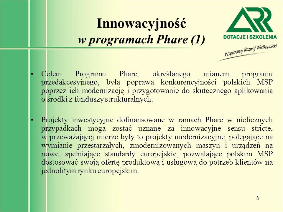 8 Innowacyjność w programach Phare (1) Celem Programu Phare, określanego mianem programu przedakcesyjnego, była poprawa konkurencyjności polskich MSP