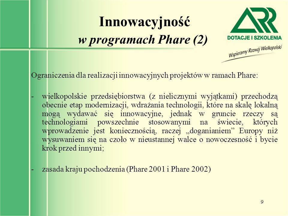 10 Innowacyjność w programach Phare (3) - wdrażanie rozwiązań prawdziwie innowacyjnych to bardzo wysokie koszty, które tylko w niewielkim stopniu rekompensuje dotacja – maksymalna wysokość dotacji w ramach Phare to 50.000 EUR (wyjątek: krajowy program Phare 2003 Rozwój i Modernizacja Przedsiębiorstw w Oparciu o Nowe Technologie oraz Ścieżki od Innowacji do Biznesu - dotacja do 100.000 EUR); -Phare 2002 i Phare 2003: w ramach jednego rodzaju Klasyfikacji Środków Trwałych cena zakupu netto nie mogła przekroczyć 30.000 EUR, tj.