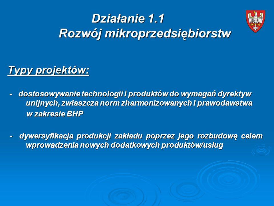 Typy projektów: - dostosowywanie technologii i produktów do wymagań dyrektyw unijnych, zwłaszcza norm zharmonizowanych i prawodawstwa - dostosowywanie technologii i produktów do wymagań dyrektyw unijnych, zwłaszcza norm zharmonizowanych i prawodawstwa w zakresie BHP w zakresie BHP - dywersyfikacja produkcji zakładu poprzez jego rozbudowę celem wprowadzenia nowych dodatkowych produktów/usług - dywersyfikacja produkcji zakładu poprzez jego rozbudowę celem wprowadzenia nowych dodatkowych produktów/usług Działanie 1.1 Rozwój mikroprzedsiębiorstw