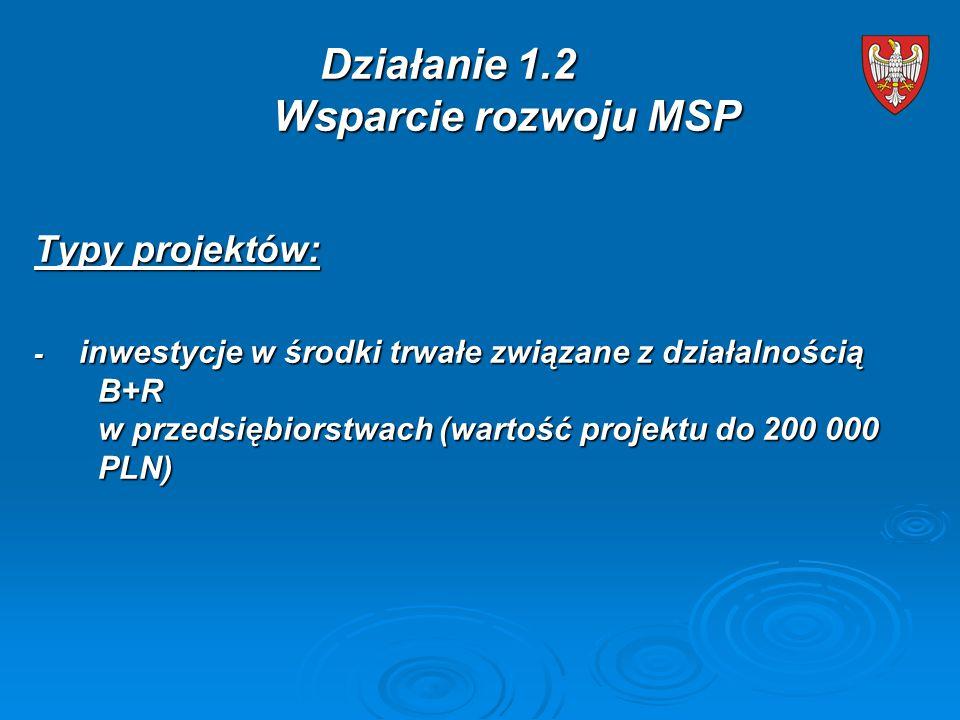 Typy projektów: - inwestycje w środki trwałe związane z działalnością B+R w przedsiębiorstwach (wartość projektu do 200 000 PLN) Działanie 1.2 Wsparcie rozwoju MSP