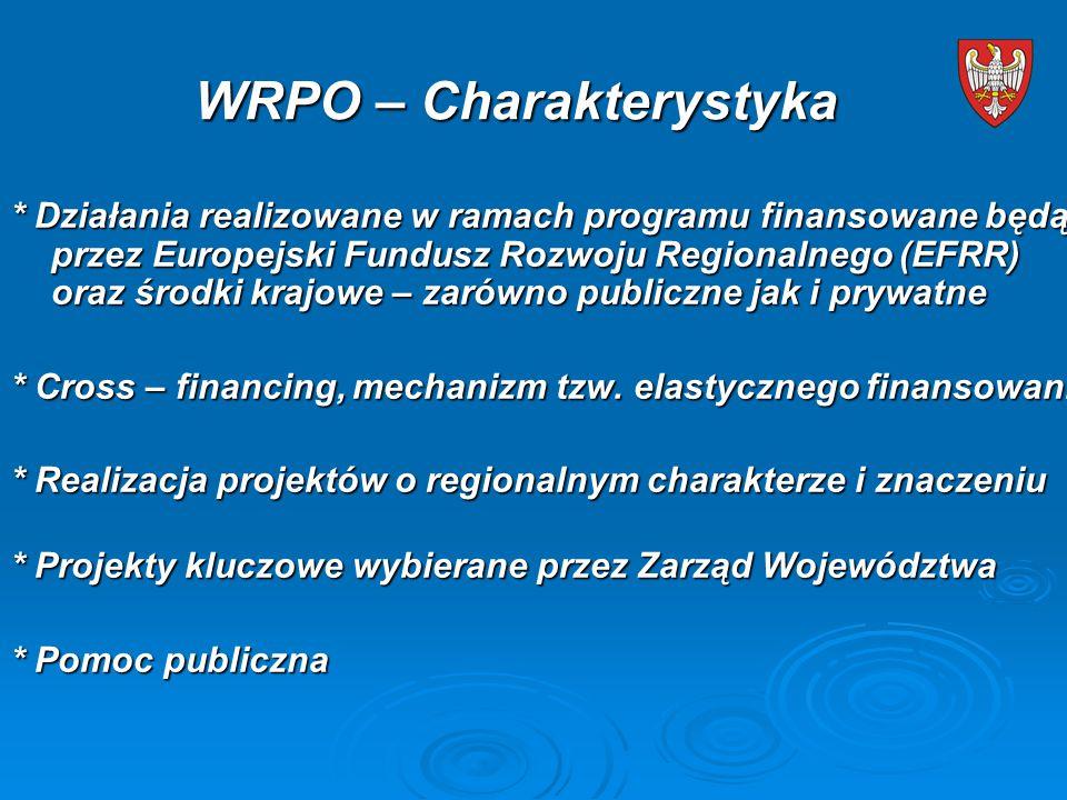 Cel działania: promocja wielkopolskiej gospodarki poprzez organizację uczestnictwa w targach i misjach międzynarodowych wielkopolskich przedsiębiorstw oraz wykorzystanie nowoczesnych narzędzi marketingowych promocja wielkopolskiej gospodarki poprzez organizację uczestnictwa w targach i misjach międzynarodowych wielkopolskich przedsiębiorstw oraz wykorzystanie nowoczesnych narzędzi marketingowych Działanie 1.6 Promocja regionalnej gospodarki