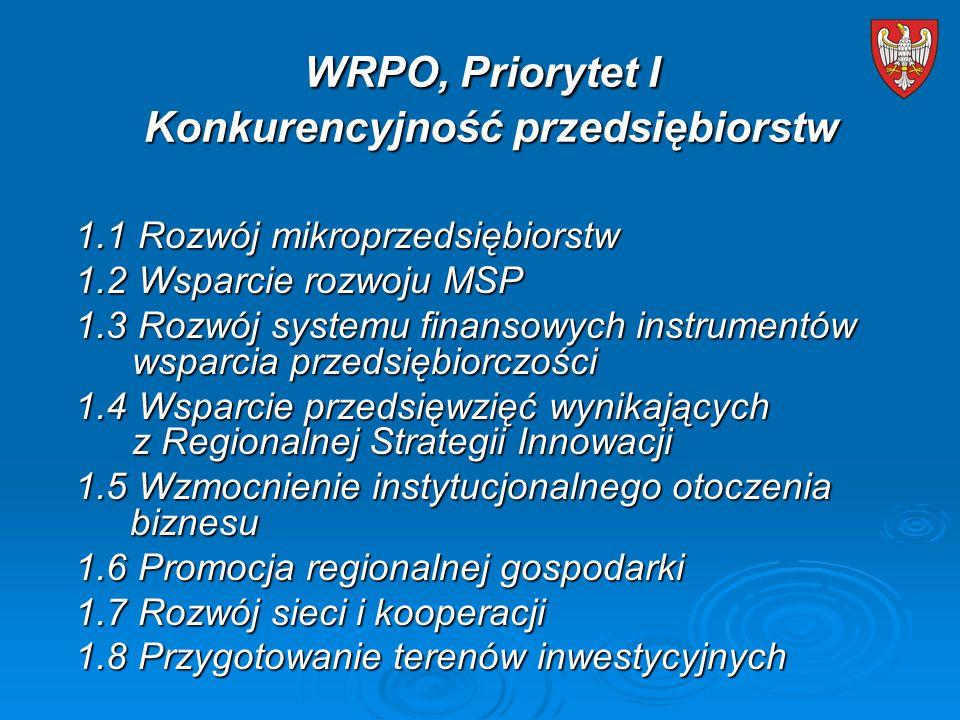 Cel działania: poprawa konkurencyjności gospodarki Wielkopolski poprzez podnoszenie poziomu innowacyjności, w tym zwiększenie możliwości transferu nowoczesnych rozwiązań technologicznych, produktowych oraz organizacyjnych do przedsiębiorstw m.in.