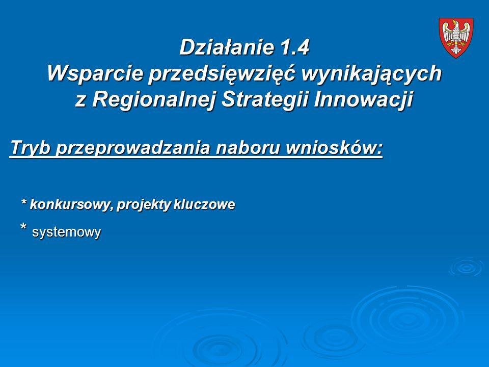 Tryb przeprowadzania naboru wniosków: * konkursowy, projekty kluczowe * konkursowy, projekty kluczowe * systemowy * systemowy Działanie 1.4 Wsparcie przedsięwzięć wynikających z Regionalnej Strategii Innowacji