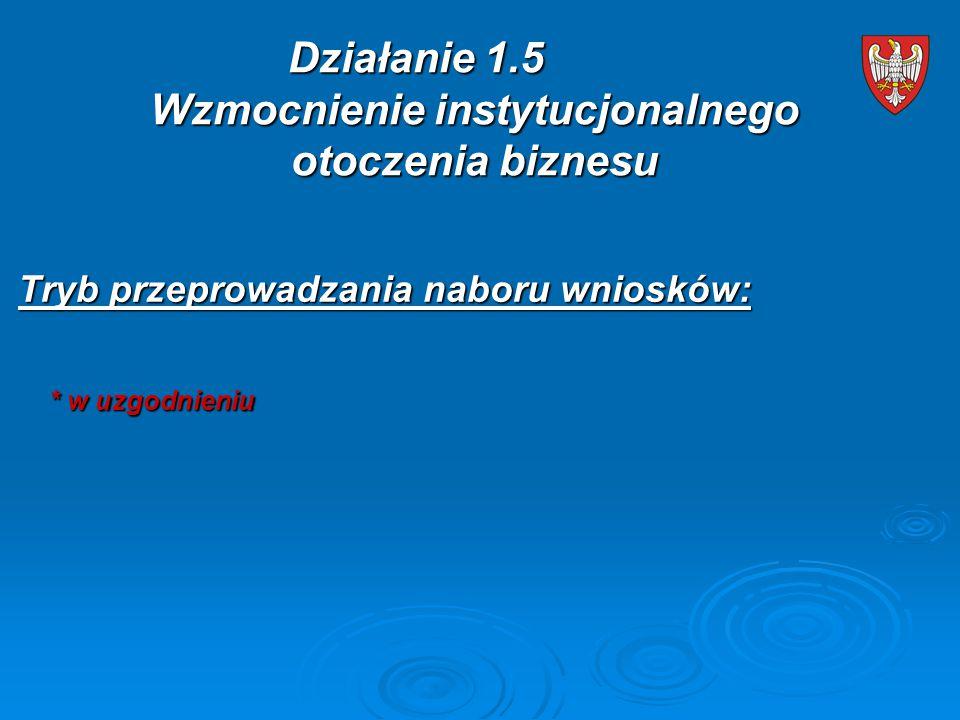 Tryb przeprowadzania naboru wniosków: * w uzgodnieniu * w uzgodnieniu Działanie 1.5 Wzmocnienie instytucjonalnego otoczenia biznesu
