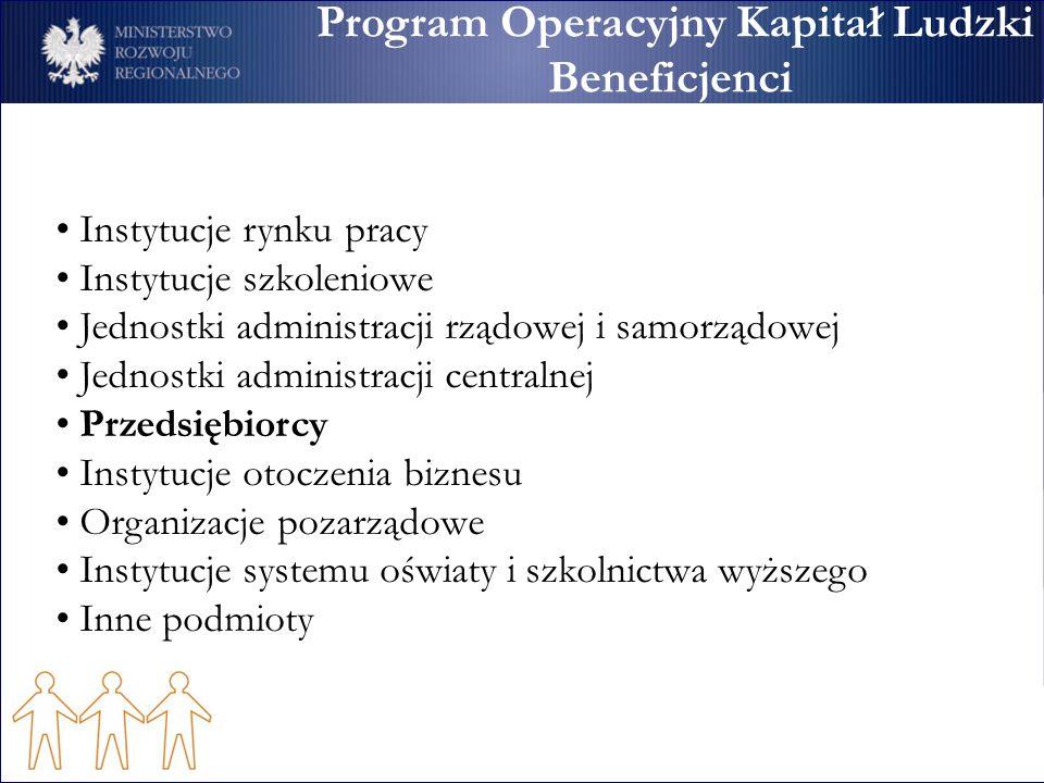 Program Operacyjny Kapitał Ludzki Beneficjenci Instytucje rynku pracy Instytucje szkoleniowe Jednostki administracji rządowej i samorządowej Jednostki