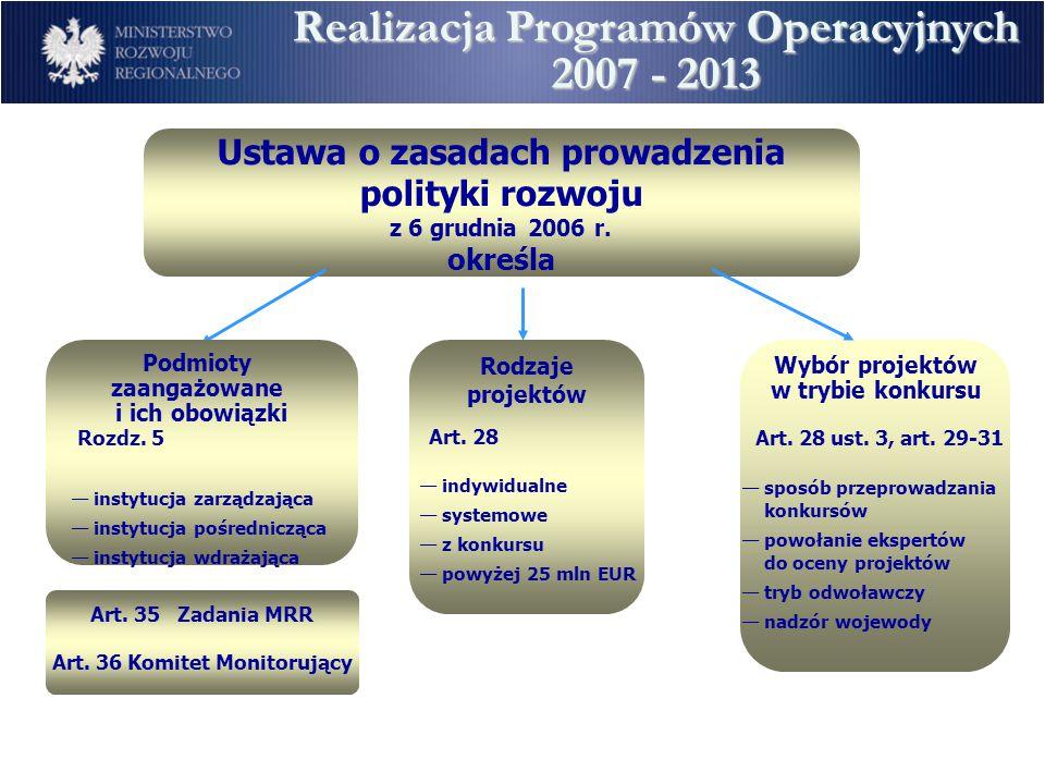 Ustawa o zasadach prowadzenia polityki rozwoju z 6 grudnia 2006 r. określa Podmioty zaangażowane i ich obowiązki Rodzaje projektów Wybór projektów w t