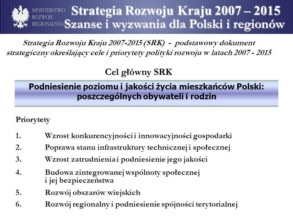 Strategia Rozwoju Kraju 2007-2015 (SRK) - podstawowy dokument strategiczny określający cele i priorytety polityki rozwoju w latach 2007 - 2015 Cel głó