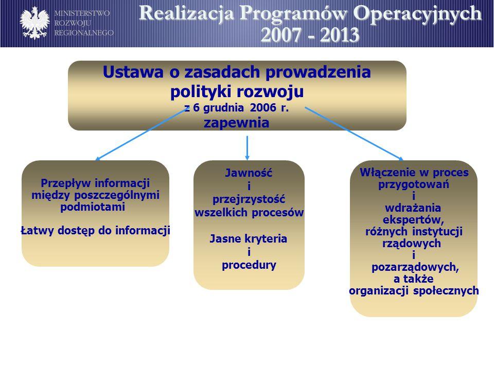 Ustawa o zasadach prowadzenia polityki rozwoju z 6 grudnia 2006 r. zapewnia Przepływ informacji między poszczególnymi podmiotami Łatwy dostęp do infor