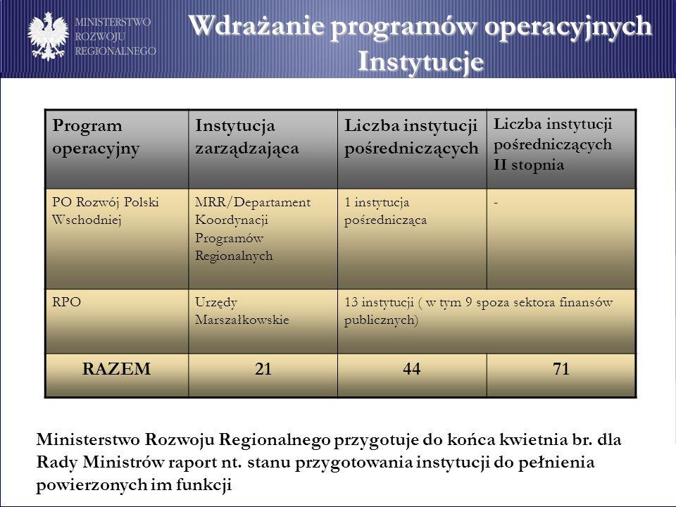 Program operacyjny Instytucja zarządzająca Liczba instytucji pośredniczących Liczba instytucji pośredniczących II stopnia PO Rozwój Polski Wschodniej