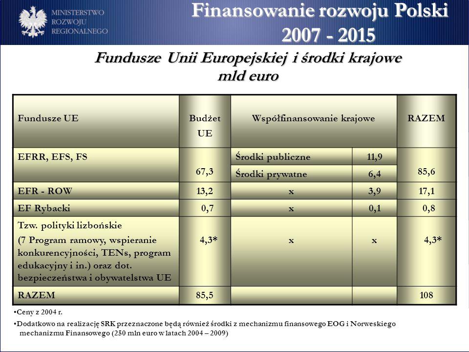 Finansowanie rozwoju Polski 2007 - 2015 Ceny z 2004 r. Dodatkowo na realizację SRK przeznaczone będą również środki z mechanizmu finansowego EOG i Nor