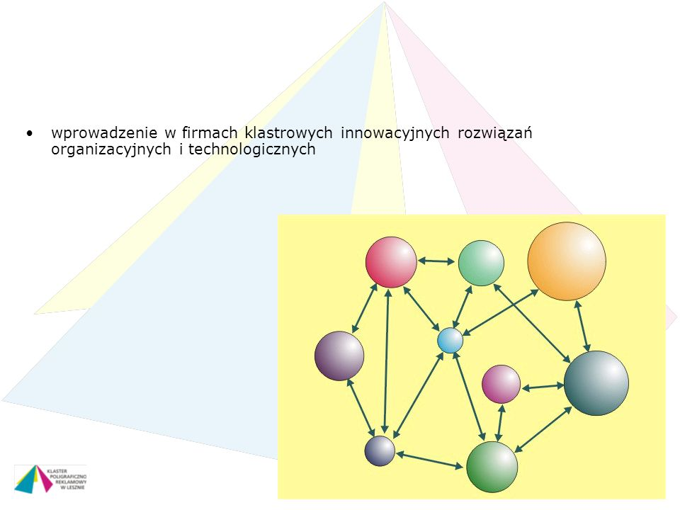 Piła – 28 maja 2011 r. wprowadzenie w firmach klastrowych innowacyjnych rozwiązań organizacyjnych i technologicznych