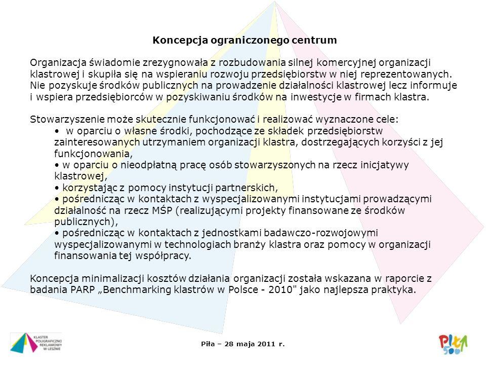 Piła – 28 maja 2011 r. Koncepcja ograniczonego centrum Organizacja świadomie zrezygnowała z rozbudowania silnej komercyjnej organizacji klastrowej i s