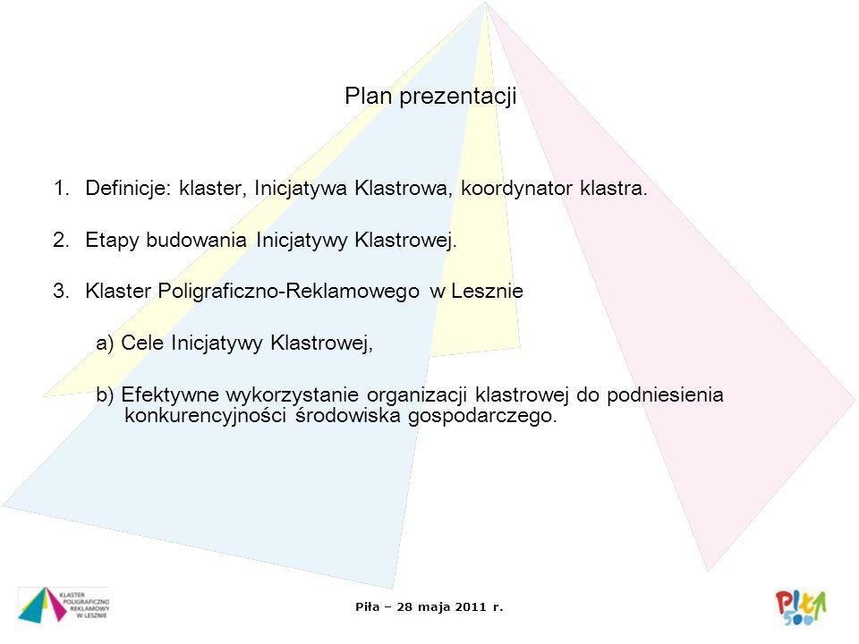 Piła – 28 maja 2011 r. Plan prezentacji 1.Definicje: klaster, Inicjatywa Klastrowa, koordynator klastra. 2.Etapy budowania Inicjatywy Klastrowej. 3.Kl