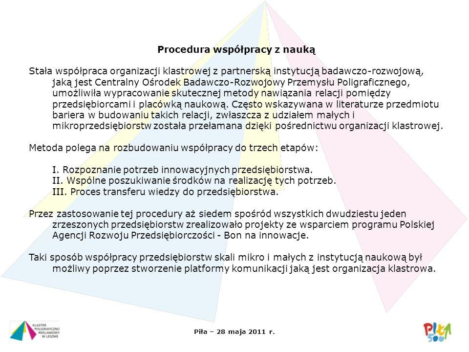 Piła – 28 maja 2011 r. Procedura współpracy z nauką Stała współpraca organizacji klastrowej z partnerską instytucją badawczo-rozwojową, jaką jest Cent