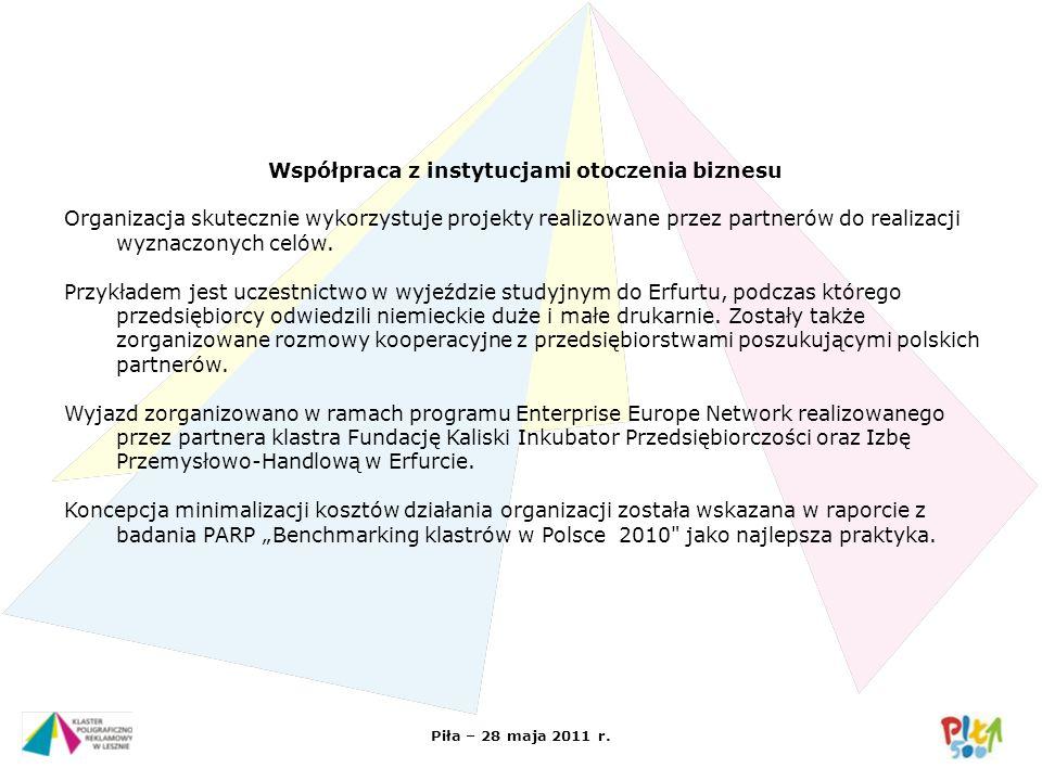 Piła – 28 maja 2011 r. Współpraca z instytucjami otoczenia biznesu Organizacja skutecznie wykorzystuje projekty realizowane przez partnerów do realiza